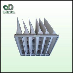 暖通空调系统中效空气过滤器