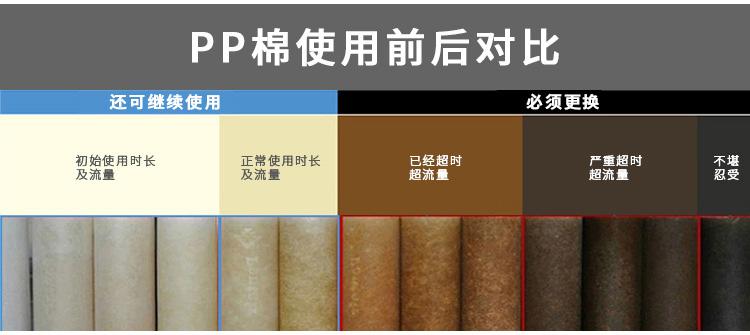 PP棉滤芯使用前后对比