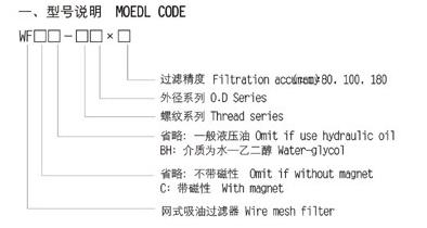 WF吸油过滤器型号说明